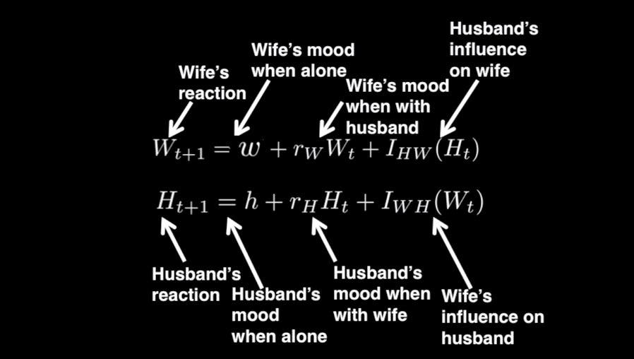 relationship equation