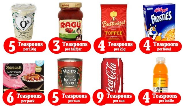 how much sugar in products