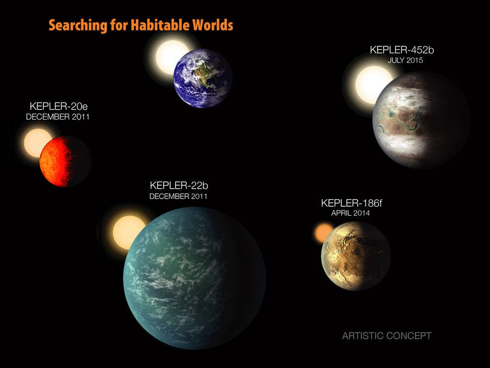 NASA's exciting announcement: They've discovered an Earth ...