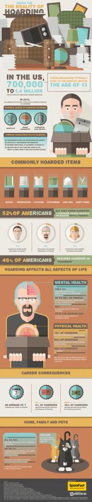 hoarding behavior infographic