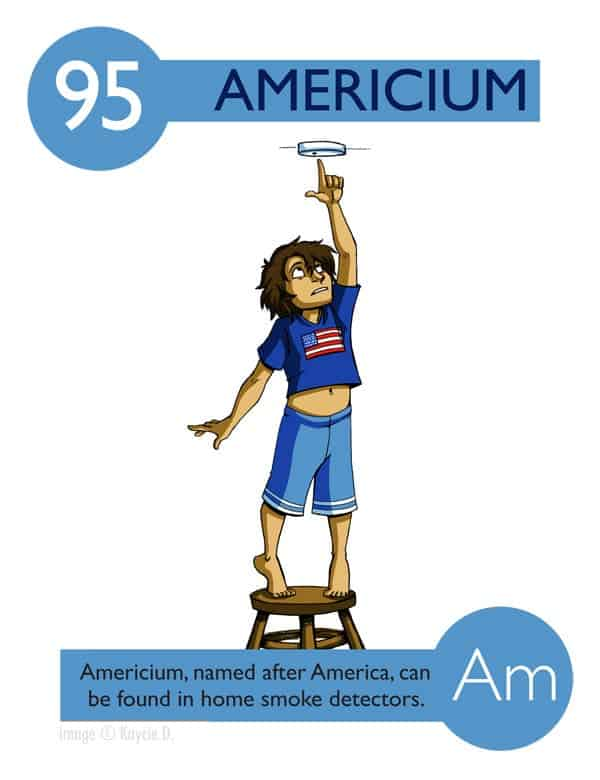 americium - Periodic Table As Characters