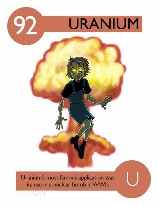 112 elements from the period table illustrated as characters uranium urtaz Gallery
