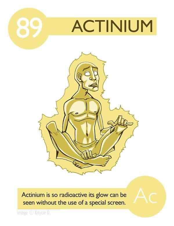 actinium - Periodic Table Jokes Tumblr