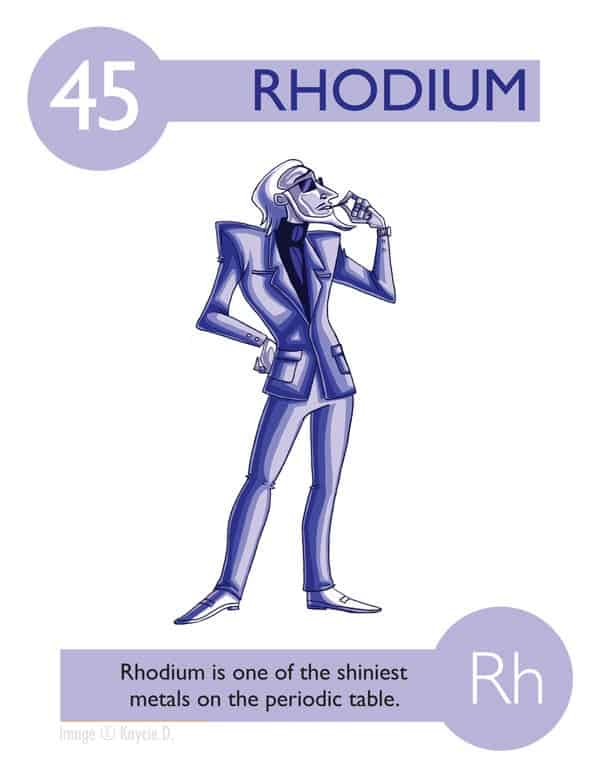 112 elements from the period table illustrated as characters - Periodic Table As Characters
