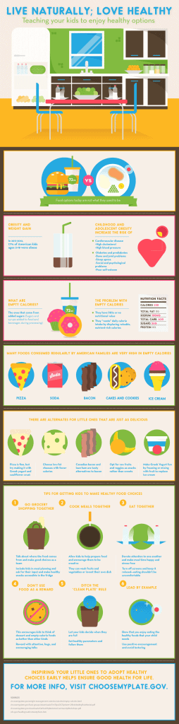 tips for healthy eating kids