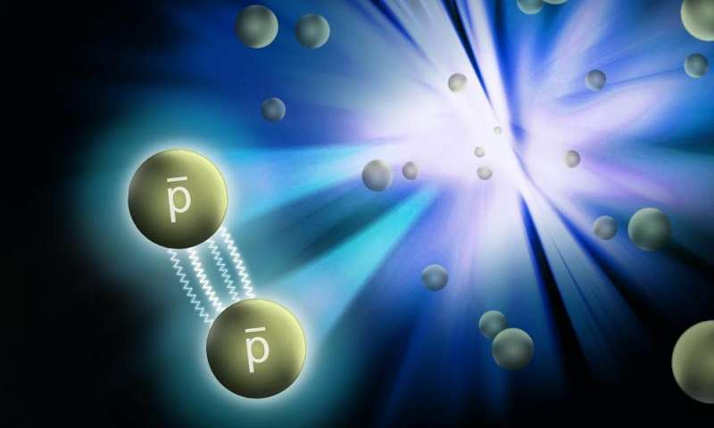 A new measurement by RHIC's STAR collaboration reveals that the force between antiprotons (p with bar above it) is attractive and strong--just like the force that holds ordinary protons together within the nuclei of atoms. Credit: Brookhaven National Laboratory