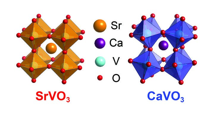 A figure showing the crystal structure of strontium vanadate(orange) and calcium vanadate (blue). The red dots are oxygen atoms arranged in 8 octohedra surrounding a single strontium or calcium atom. Vanadium atoms can be seen inside each octahedron. Image: Lei Zhang / Penn Stat