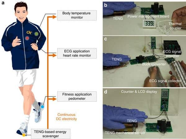 (a) System configuration of self-powered human activity sensors. (b) Demonstration of a self-powered temperature sensor. (c) Demonstration of a self-powered heart rate monitor (ECG) system. (d) Demonstration of a self-powered pedometer.