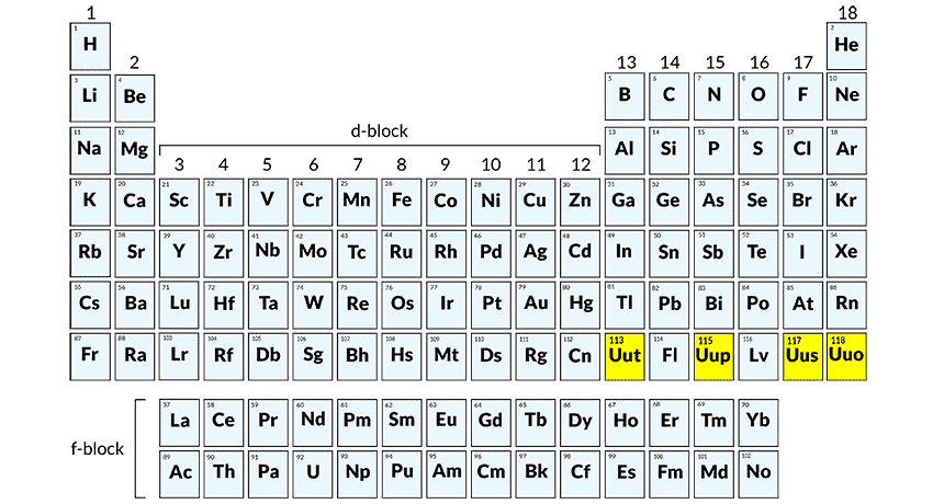 Four elements earn a permanent place in the periodic table elements 113 urtaz Images