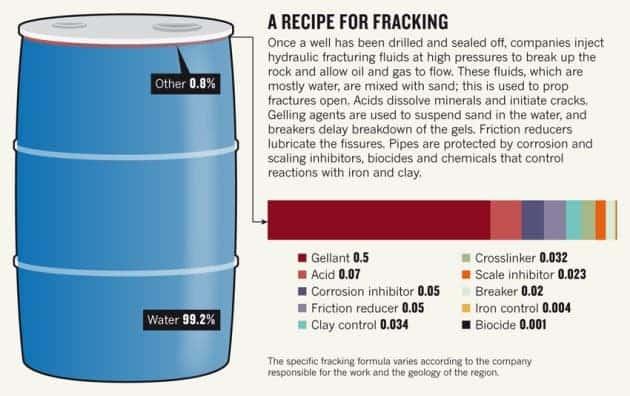 fracking-oil