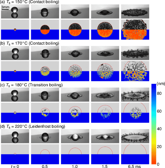 Ethanol droplet behaviour under various temperature regimes. Image: University of Twente