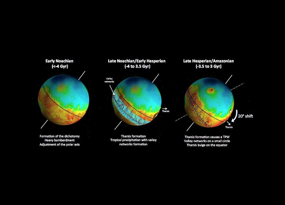 How Tharsis changed Mars. Image: CNRS