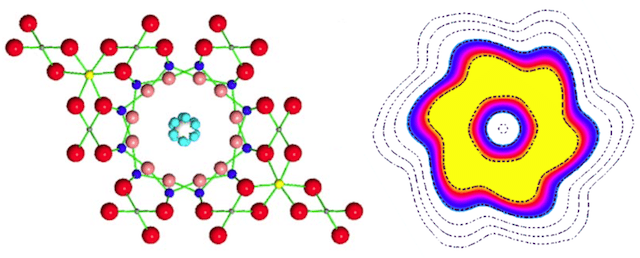 Water molecules tunneling a mineral channel. Credit: A. I. Kolesnikov et al.