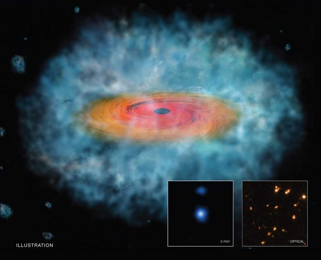 This is a rendering of what a supermassive black hole seed should look like. Two candidate seeds as captured by Chandra (left) and Hubble (right) are featured in the inset boxes. Credit: NASA/CXC/M.Weiss