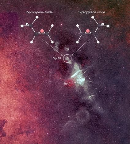 R and S stand for rectus and sinister, Latin for right and left, denoting the two-handed state of the very first chirilic molecule found in space. Credit: SLOAN DIGITAL SKY SURVEY