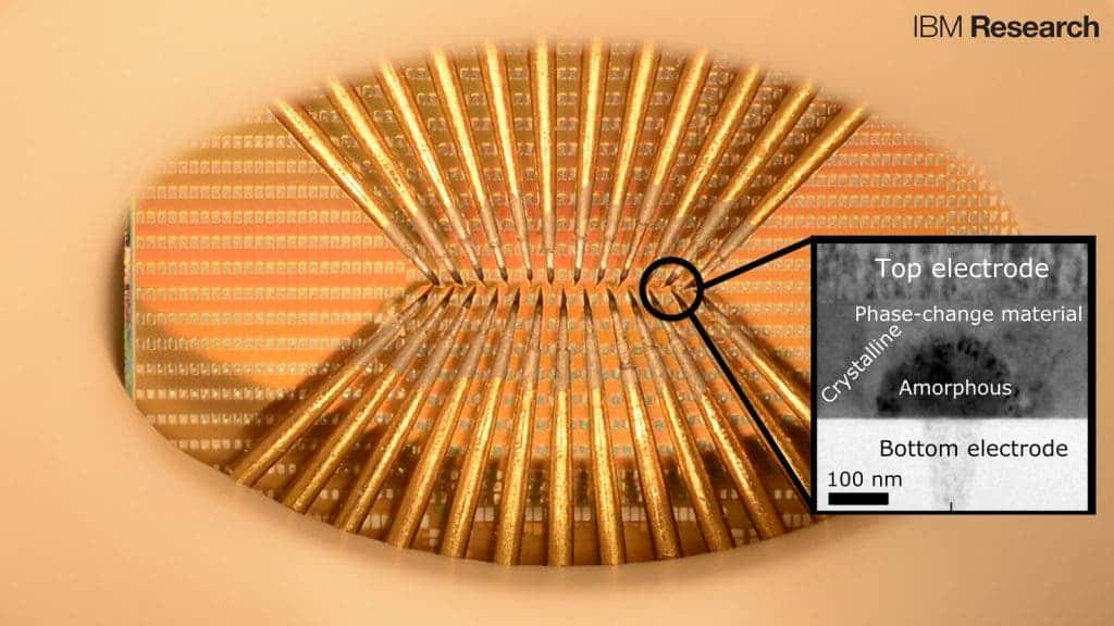 A chip with large arrays of phase-change devices that store the state of artificial neuronal populations in their atomic configuration. In the photograph, individual devices are accessed by means of an array of probes to allow for precise characterization, modeling and interrogation. Credit: IBM Research