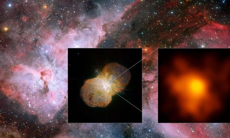 Carina Nebula (left), home of the Eta Carinae binary system. In the middle, we can see the Homunculus Nebula which is the child of Eta Carinae being created from ejected material. The right images shows the innermost part of the system.  Credit:  ESO/G. Weigelt