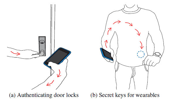 The technology could be used to open smart locks. Just hold one hand on the phone's fingerprint sensor and the other on the door's handle. Credit: Vikram Iyer, University of Washington