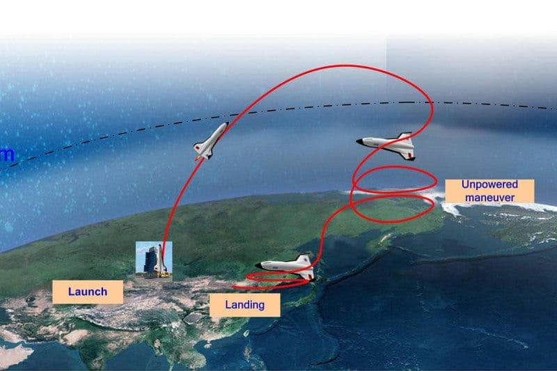 China's proposed craft will be re-usable and has a planned operational life of 50 flights. Credit: Pengxin Han / CALT
