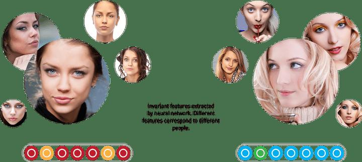 A Russian start-up schools Google and Facebook facial