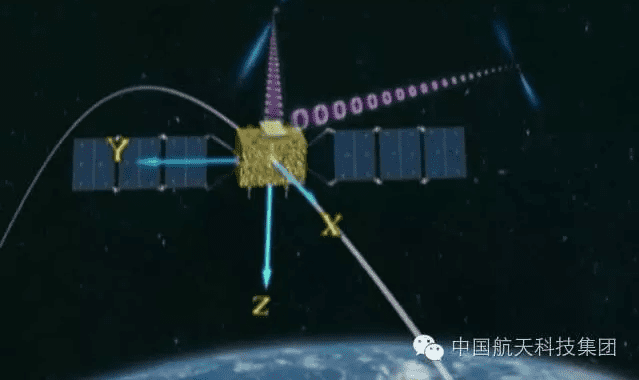 A rendering of China's XPNAV-1 satellite (CAST).