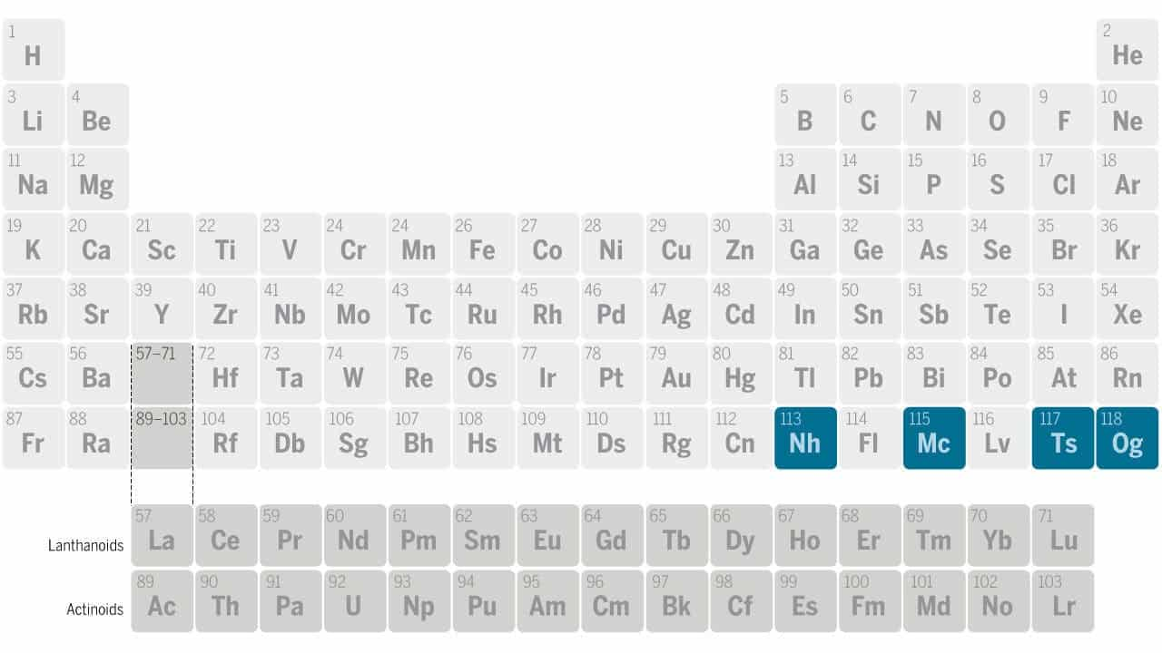 Four new elements officially added to the periodic table for 10 elements of the periodic table