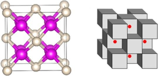 Ball-and-stick representation, left, and polyhedral representation, right, of chemical bonding analysis of the Na2He structure, where half of the Na8 cubes are occupied by He atoms (shown as polyhedra) and half by two electrons (shown as red spheres.). Pink and gray atoms represent Na and He, respectively. Credit: Ivan Popov/Utah State University