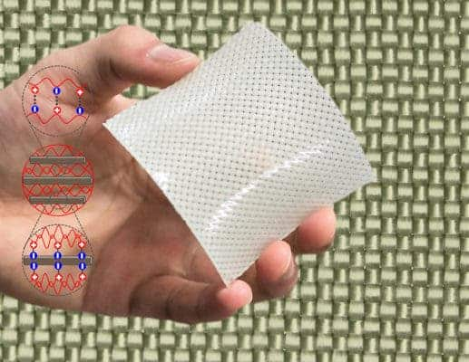 By adding fibers, scientists have turned a soft gel into a material tougher than many metals. Credit: Hokkaido Uni.