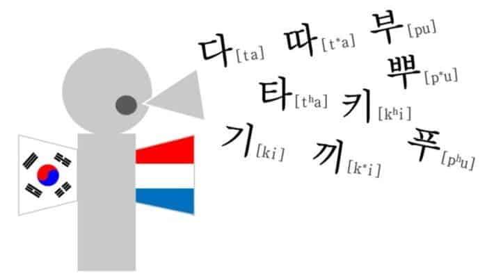language stays with us