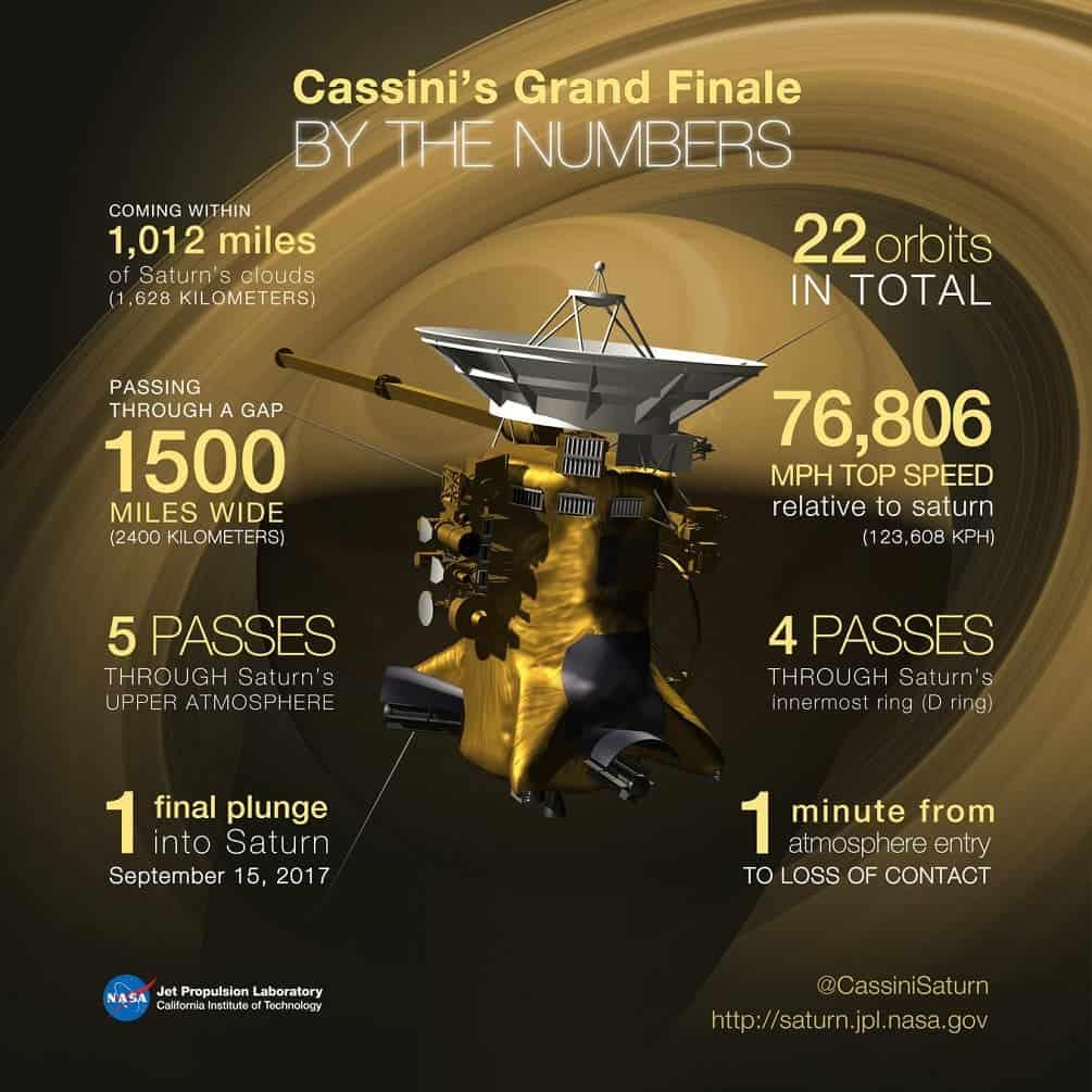 Cassini-4