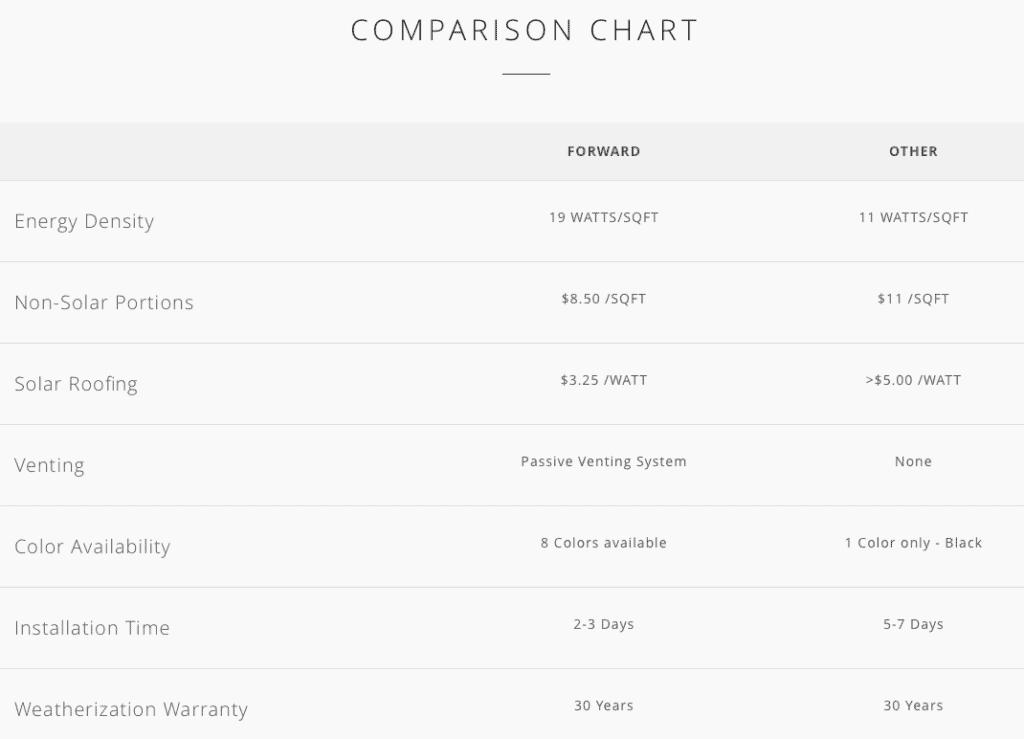 comparisson_chart