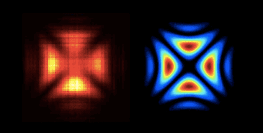 Hologram of a single photon reconstructed from raw measurements seen in the left-hand side versus the theoretically predicted photon shape on the right-hand side. Credit: FUW