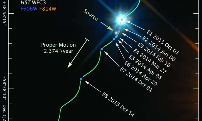 During the close alignment, the distant starlight appeared offset by about 2 milliarcseconds from its actual position. This deviation is so small that it is equivalent to observing an ant crawl across the surface of a quarter from 1,500 miles away. From this measurement, astronomers calculated that the white dwarf's mass is roughly 68 percent of the sun's mass. Credit: NASA, ESA, and K. Sahu (STScI) .