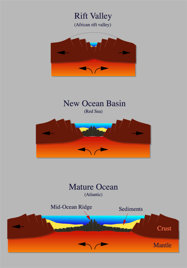 Rifting ocean.