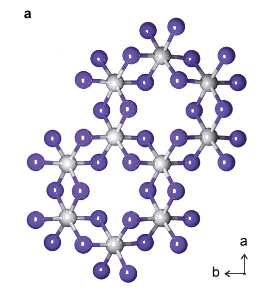 Top-view depiction of a CrI3 lattice. Cr atoms are in grey, I atoms are in purple. Credit: Efren Navarro-Moratalla.