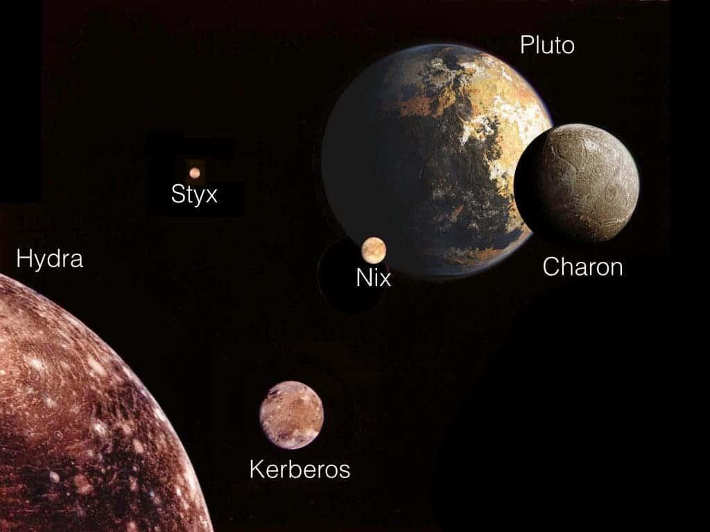 Pluto-moons