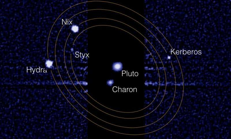 This composite image from the Hubble Space Telescope shows Pluto and its largest moon, Charon, at the center. Pluto's four smaller moons orbit this 'binary planet' and can be seen to the right and left. The smaller moons must be imaged with 1000 times longer exposure times because they are far dimmer than Pluto and Charon. Credit: NASA/M. Showalter.