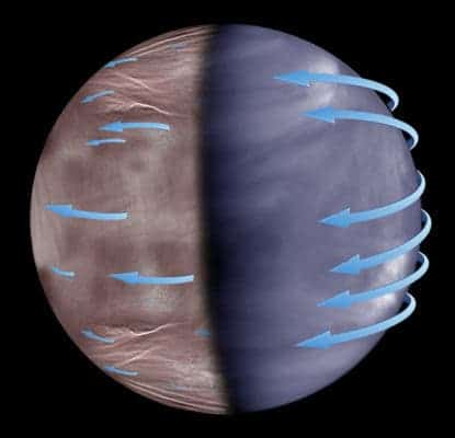This mosaic illustrates the atmospheric super-rotation at the upper clouds of Venus. Credit: ESA, JAXA, J. Peralta and R. Hueso.