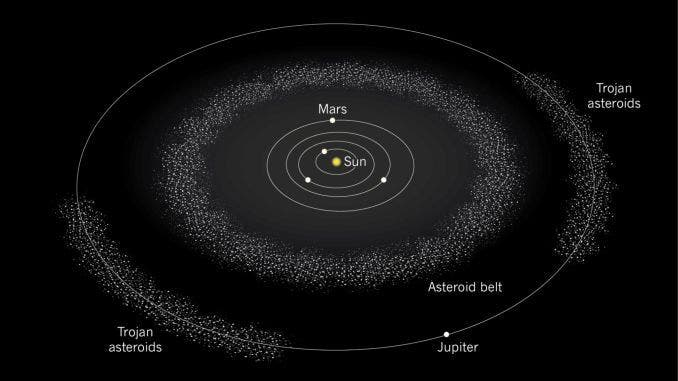Main asteroid belt might be a dump for planetary leftovers ...