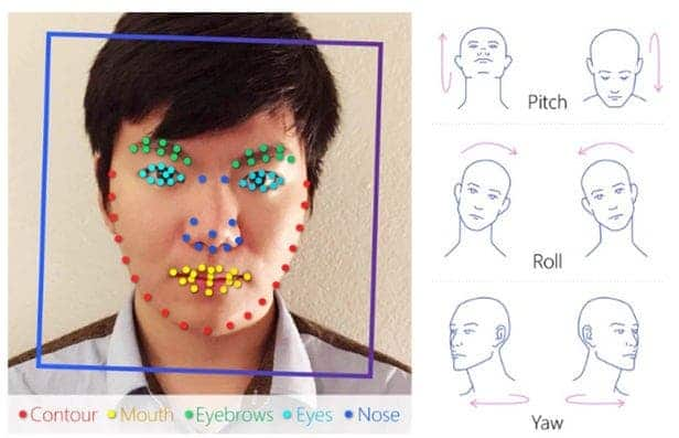 Gay Ai facial recognition
