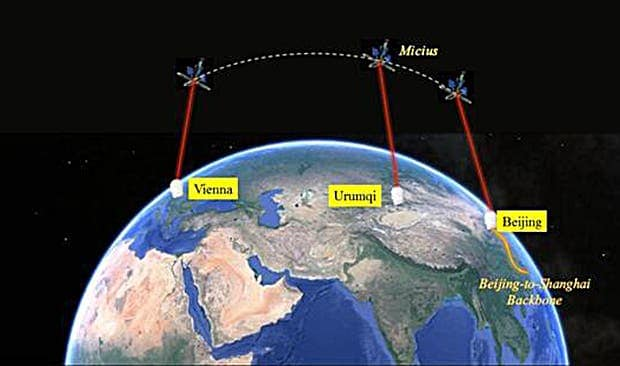Micius satellite as it passes over China and Austria. Credit: Chinese Academy of Sciences.