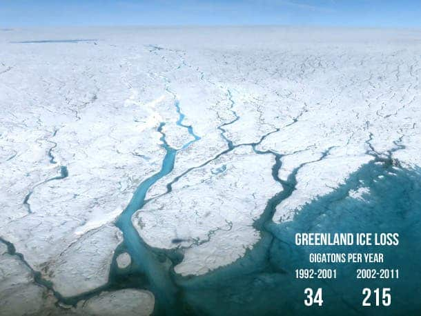 Melt streams on the Greenland Ice Sheet on July 19, 2015. Ice loss from the Greenland and Antarctic Ice Sheets as well as alpine glaciers has accelerated in recent decades. Credit: NASA photo by Maria-José Viñas.