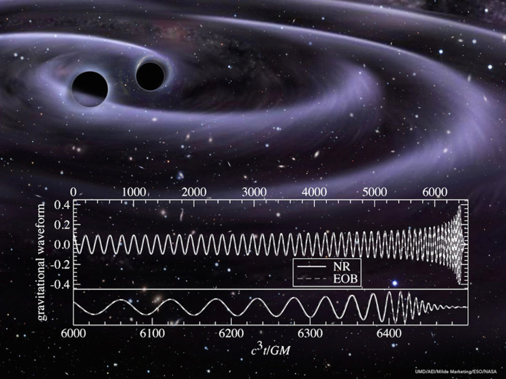 Gravity waves are basically ripples/distortions in the medium that we live in, space-time itself. Credit: ESO/NASA.