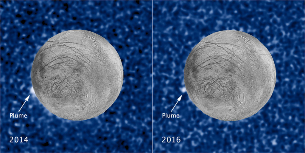 Plumes Europa.