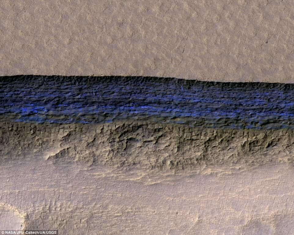 Ice cliffs on Mars.