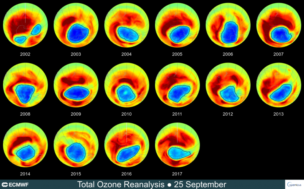 The hole in the ozone layer is getting smaller and smaller. Credit: ECMWF.