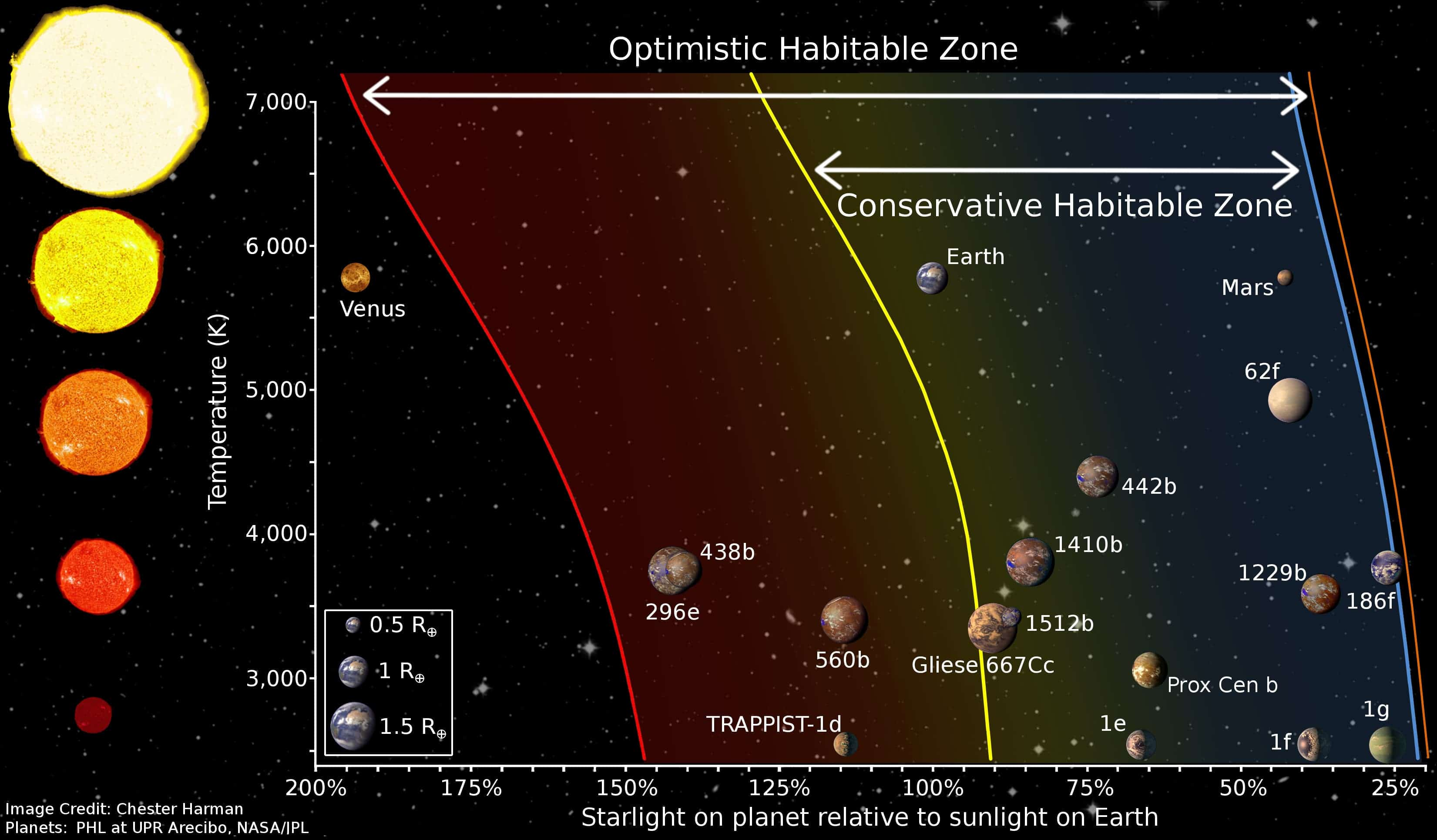 X-Rays could sterilise alien planets that would be ...