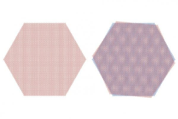 """When rotated at a """"magic angle,"""" graphene sheets can form an insulator or a superconductor. Credit: MIT."""