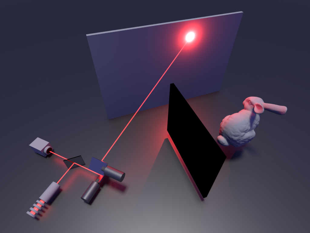 Illustration of the non-line-of-sight imaging system. Credit: Stanford Computational Imaging Lab.