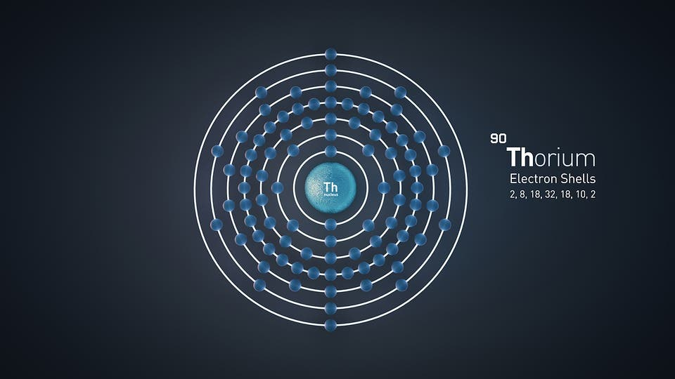thorium-atom.